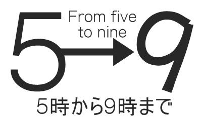 7通りの恋愛がそこにある「5時から9時まで」徹底あらすじと感想